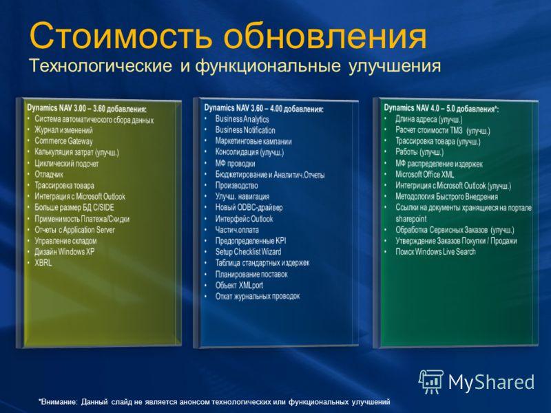 *Внимание: Данный слайд не является анонсом технологических или функциональных улучшений Стоимость обновления Технологические и функциональные улучшения