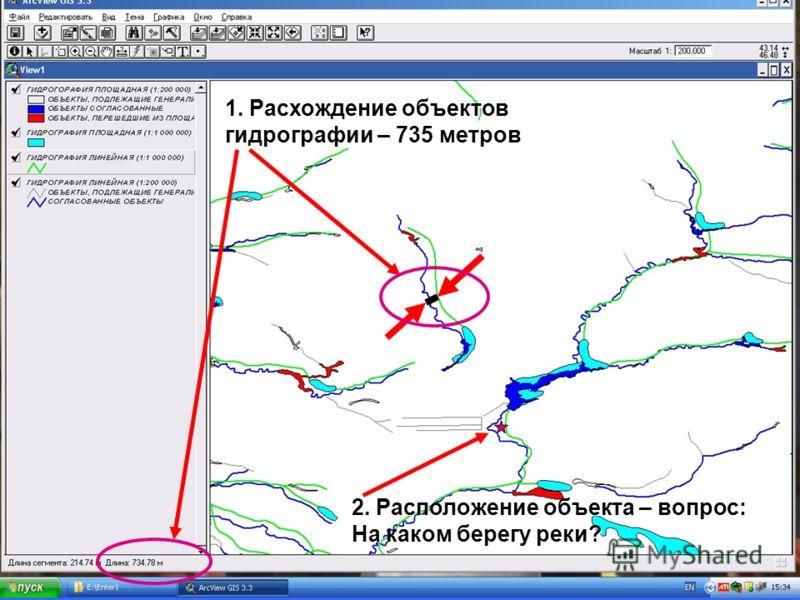 11 1. Расхождение объектов гидрографии – 735 метров 2. Расположение объекта – вопрос: На каком берегу реки?