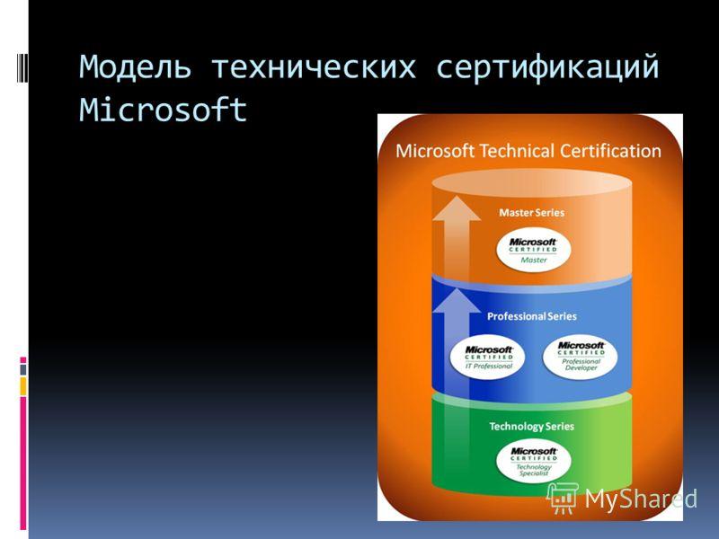 Модель технических сертификаций Microsoft