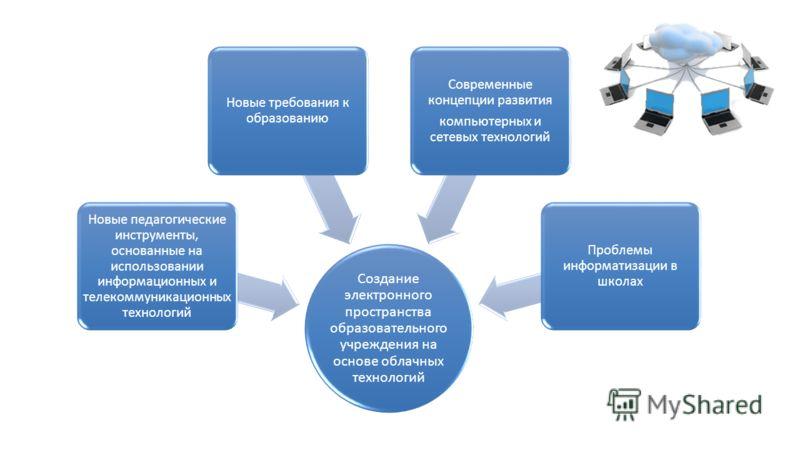 Создание электронного пространства образовательного учреждения на основе облачных технологий Новые педагогические инструменты, основанные на использовании информационных и телекоммуникационных технологий Новые требования к образованию Современные кон
