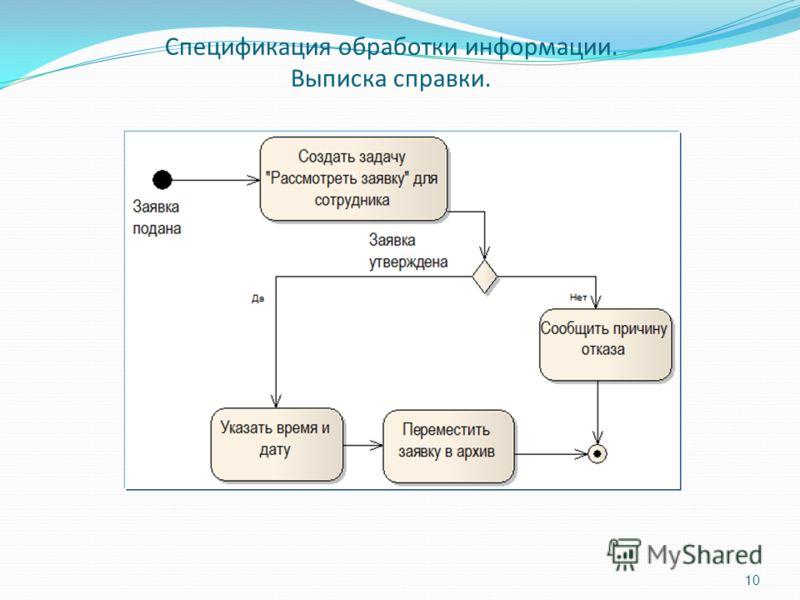 Спецификация обработки информации. Выписка справки. 10