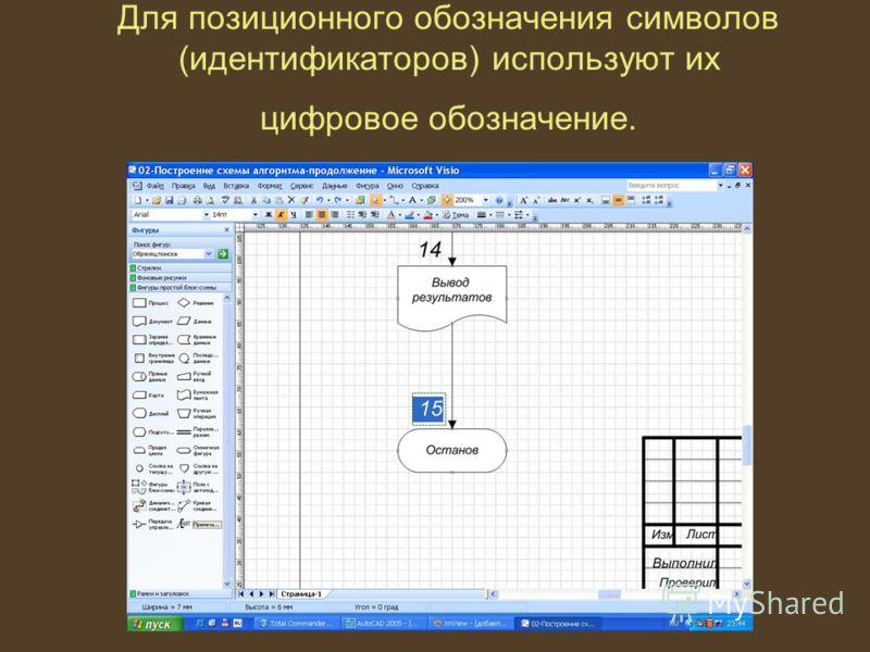 Для позиционного обозначения символов (идентификаторов) используют их цифровое обозначение.