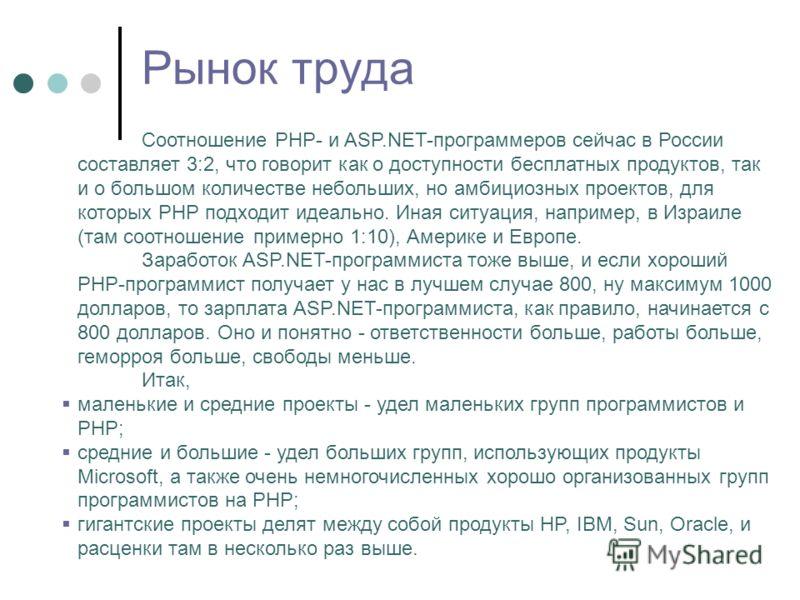 Рынок труда Соотношение РНР- и ASP.NET-программеров сейчас в России составляет 3:2, что говорит как о доступности бесплатных продуктов, так и о большом количестве небольших, но амбициозных проектов, для которых PHP подходит идеально. Иная ситуация, н