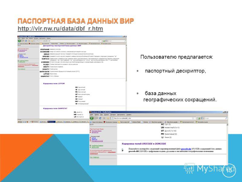 15 ПАСПОРТНАЯ БАЗА ДАННЫХ ВИР http://vir.nw.ru/data/dbf_r.htm Пользователю предлагается: паспортный дескриптор, база данных географических сокращений.