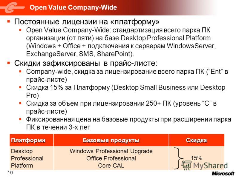 10 Open Value Company-Wide Постоянные лицензии на «платформу» Open Value Company-Wide: стандартизация всего парка ПК организации (от пяти) на базе Desktop Professional Platform (Windows + Office + подключения к серверам WindowsServer, ExchangeServer,
