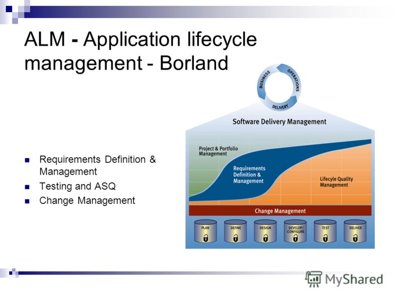 ALM - Application lifecycle management - Borland Requirements Definition & Management Testing and ASQ Change Management