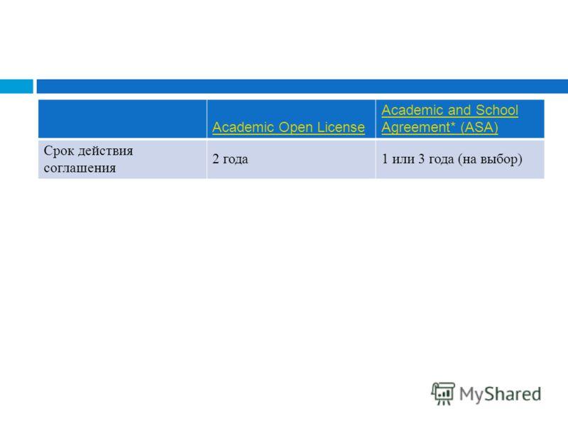 Academic Open License Academic and School Agreement* (ASA) Срок действия соглашения 2 года1 или 3 года (на выбор)