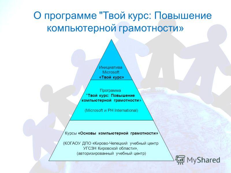 О программе