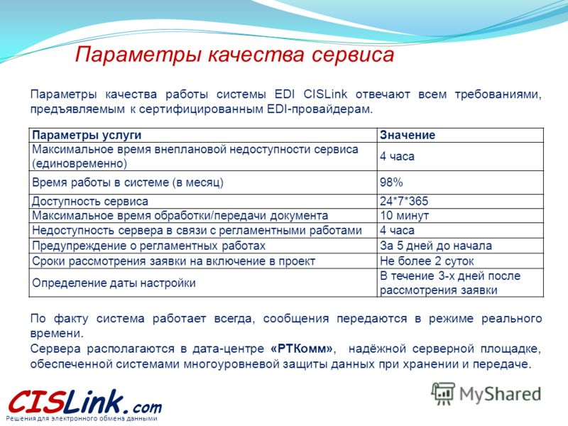 CISLink. com Решения для электронного обмена данными Параметры качества сервиса Параметры услугиЗначение Максимальное время внеплановой недоступности сервиса (единовременно) 4 часа Время работы в системе (в месяц)98% Доступность сервиса24*7*365 Макси