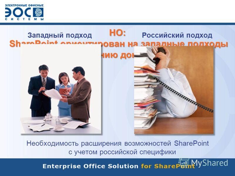 НО: SharePoint ориентирован на западные подходы к управлению документами Западный подход Необходимость расширения возможностей SharePoint с учетом российской специфики Российский подход