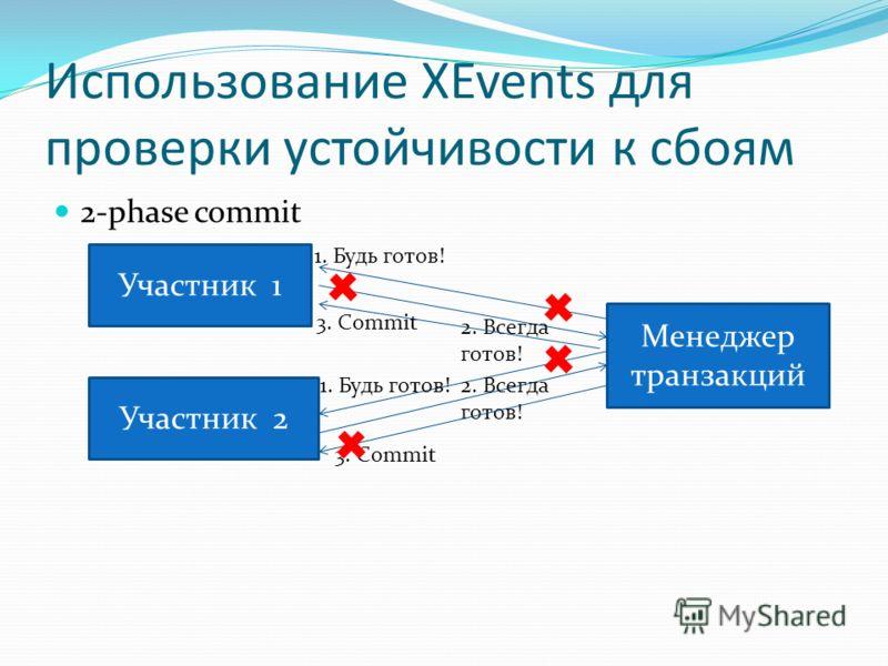 Использование XEvents для проверки устойчивости к сбоям 2-phase commit Участник 1 Участник 2 Менеджер транзакций 1. Будь готов! 2. Всегда готов! 3. Commit