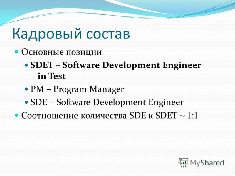 Кадровый состав Основные позиции SDET – Software Development Engineer in Test PM – Program Manager SDE – Software Development Engineer Соотношение количества SDE к SDET ~ 1:1