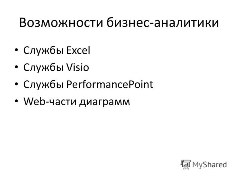 Возможности бизнес-аналитики Службы Excel Службы Visio Службы PerformancePoint Web-части диаграмм