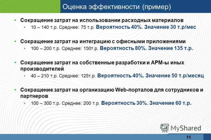 Оценка эффективности (пример) Сокращение затрат на использовании расходных материалов 10 – 140 т.р. Среднее: 75 т.р. Вероятность 40%. Значение 30 т.р/мес Сокращение затрат на интеграцию с офисными приложениями 100 – 200 т.р. Среднее: 150т.р. Вероятно