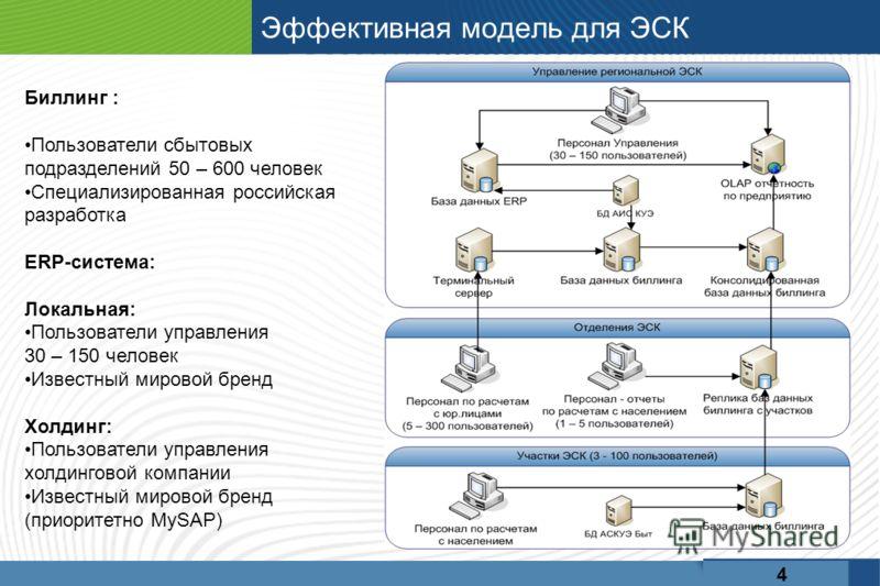 Эффективная модель для ЭСК 4 Биллинг : Пользователи сбытовых подразделений 50 – 600 человек Специализированная российская разработка ERP-система: Локальная: Пользователи управления 30 – 150 человек Известный мировой бренд Холдинг: Пользователи управл