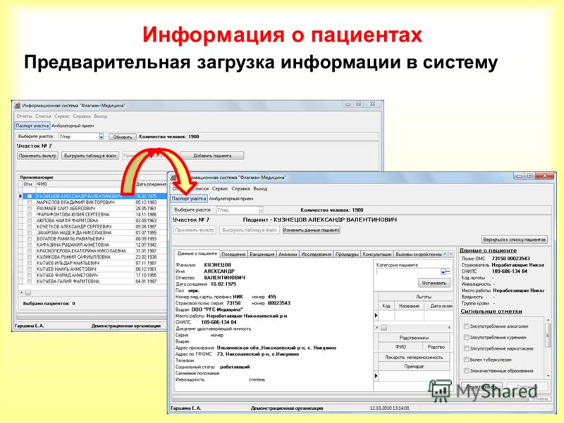 Информация о пациентах Предварительная загрузка информации в систему