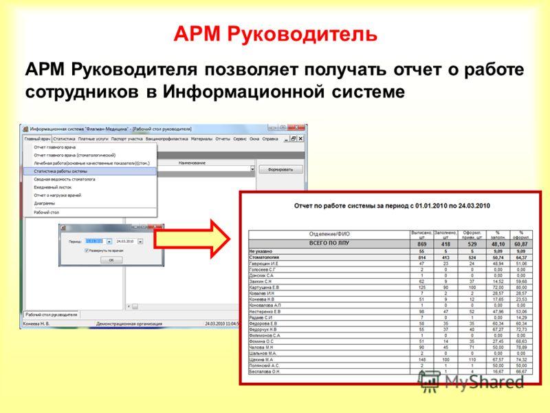АРМ Руководитель АРМ Руководителя позволяет получать отчет о работе сотрудников в Информационной системе