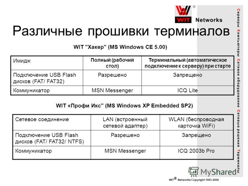 WIT Networks Copyright 1993-2006 Различные прошивки терминалов Имидж Полный (рабочий стол) Терминальный (автоматическое подключение к серверу) при старте Подключение USB Flash дисков (FAT/ FAT32) РазрешеноЗапрещено КоммуникаторMSN MessengerICQ Lite W