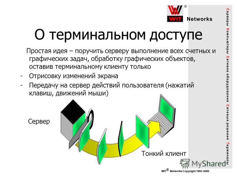 WIT Networks Copyright 1993-2006 О терминальном доступе Простая идея – поручить серверу выполнение всех счетных и графических задач, обработку графических объектов, оставив терминальному клиенту только -Отрисовку изменений экрана -Передачу на сервер