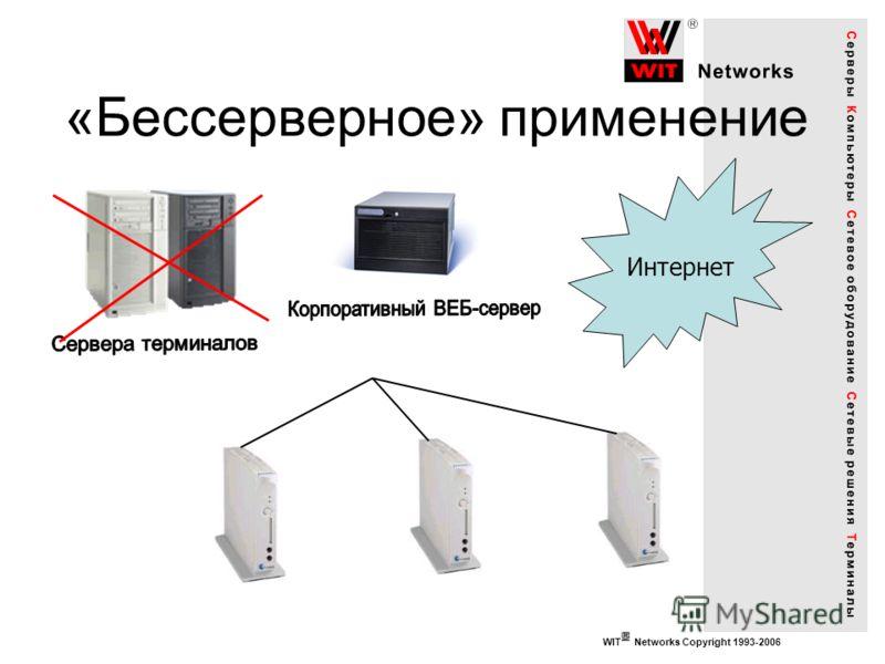 WIT Networks Copyright 1993-2006 «Бессерверное» применение Интернет