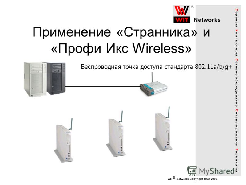 WIT Networks Copyright 1993-2006 Применение «Странника» и «Профи Икс Wireless» Беспроводная точка доступа стандарта 802.11a/b/g+