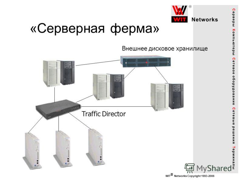 WIT Networks Copyright 1993-2006 «Серверная ферма» Внешнее дисковое хранилище Traffic Director