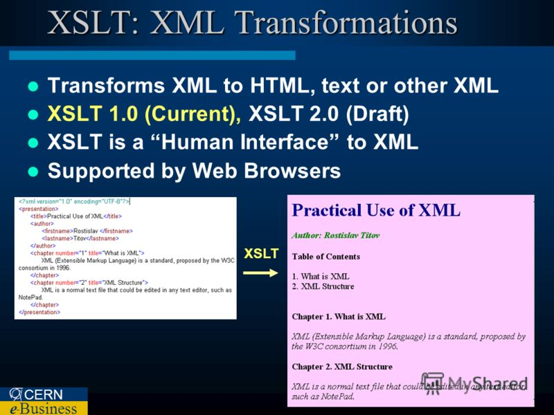 CERN e – Business XSLT: XML Transformations Transforms XML to HTML, text or other XML XSLT 1.0 (Current), XSLT 2.0 (Draft) XSLT is a Human Interface to XML Supported by Web Browsers XSLT