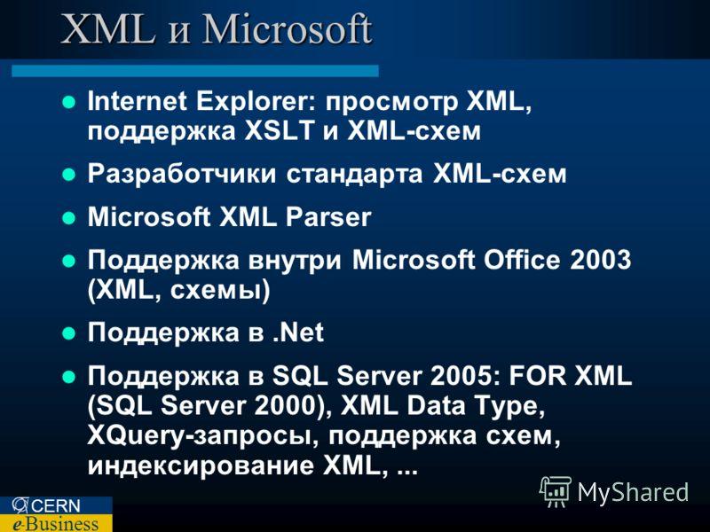 CERN e – Business XML и Microsoft Internet Explorer: просмотр XML, поддержка XSLT и XML-схем Разработчики стандарта XML-cхем Microsoft XML Parser Поддержка внутри Microsoft Office 2003 (XML, схемы) Поддержка в.Net Поддержка в SQL Server 2005: FOR XML