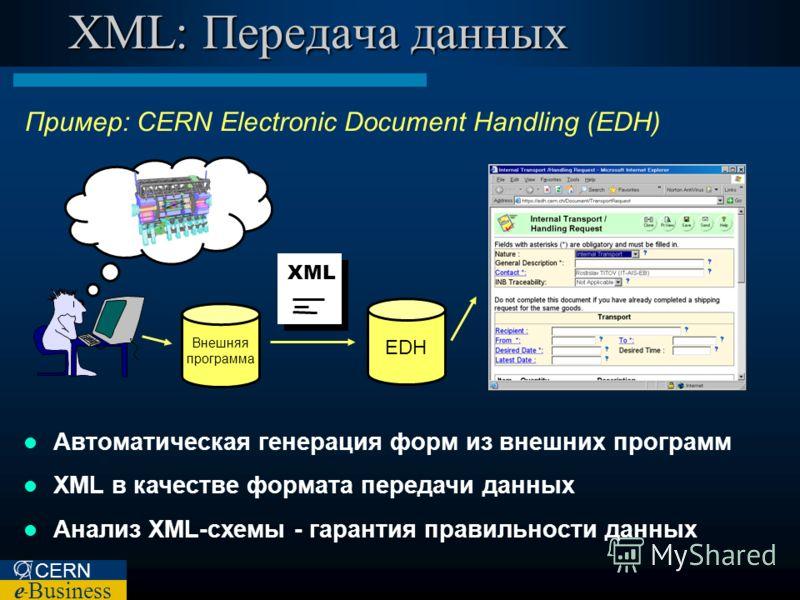 CERN e – Business XML: Передача данных Внешняя программа EDH XML Автоматическая генерация форм из внешних программ XML в качестве формата передачи данных Анализ XML-схемы - гарантия правильности данных Пример: CERN Electronic Document Handling (EDH)