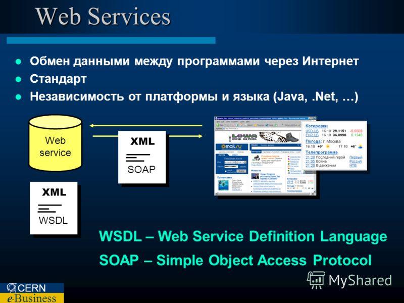 CERN e – Business Web Services Web service WSDL XML SOAP XML Обмен данными между программами через Интернет Стандарт Независимость от платформы и языка (Java,.Net, …) WSDL – Web Service Definition Language SOAP – Simple Object Access Protocol