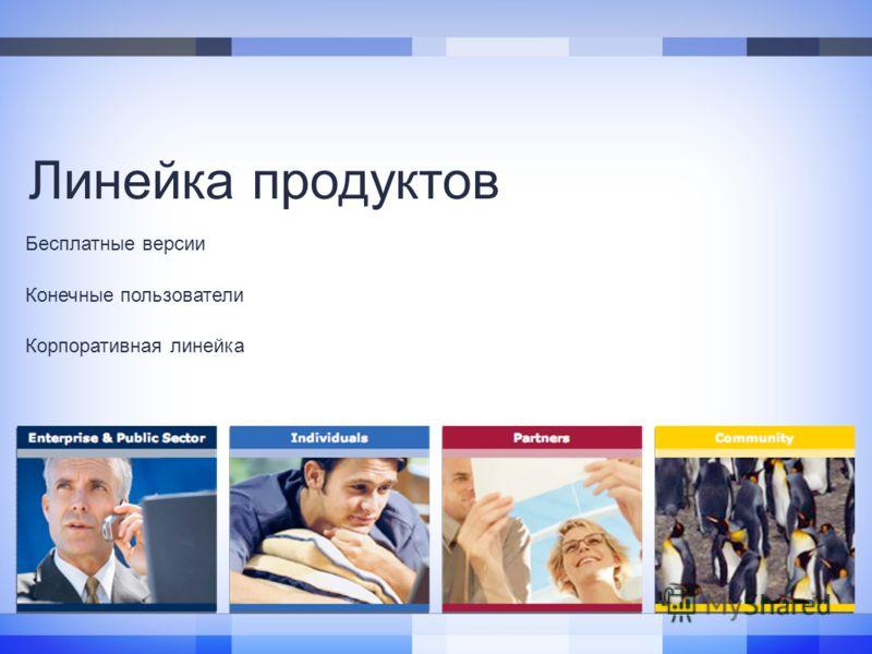 Линейка продуктов Бесплатные версии Конечные пользователи Корпоративная линейка