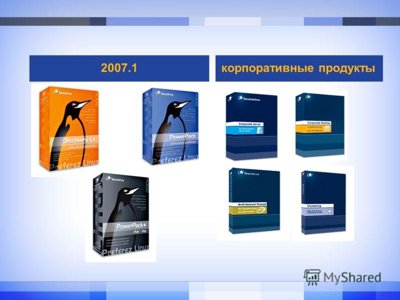 2007.1корпоративные продукты