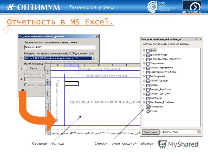 Список полей сводной таблицыСводная таблица Отчетность в MS Excel.