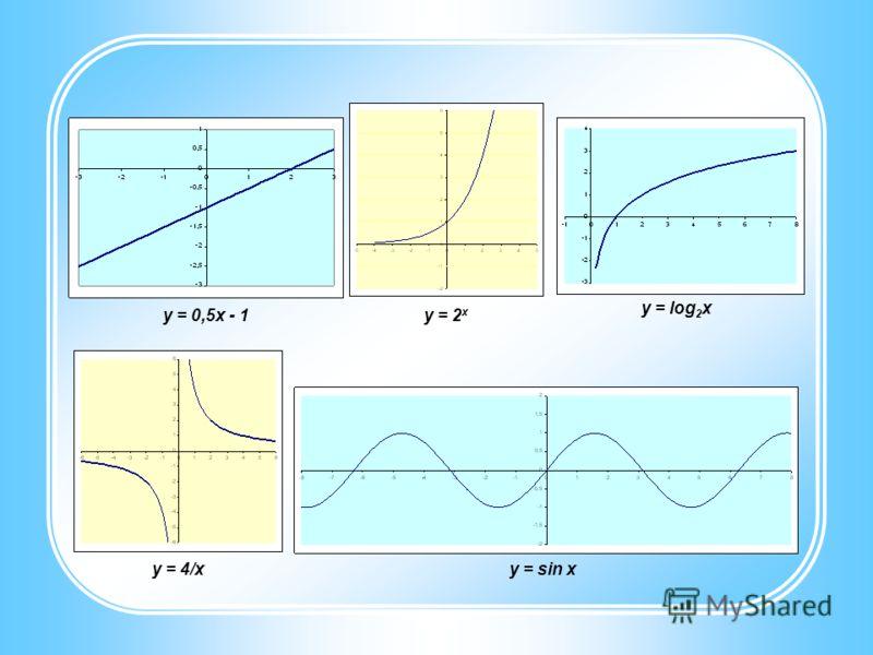 у = 0,5х - 1у = 2 х у = log 2 x у = 4/ху = sin x