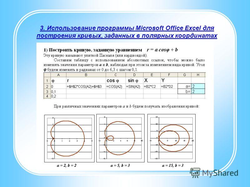 3. Использование программы Microsoft Office Еxcel для построения кривых, заданных в полярных координатах