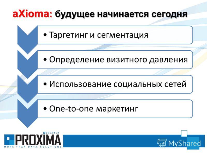 aXioma : будущее начинается сегодня Таргетинг и сегментацияОпределение визитного давленияИспользование социальных сетейOne-to-one маркетинг