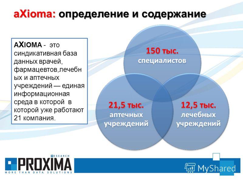 aXioma: определение и содержание A X IOMA - это синдикативная база данных врачей, фармацевтов,лечебн ых и аптечных учреждений единая информационная среда в которой в которой уже работают 21 компания.