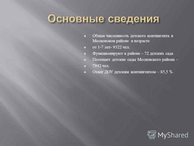 Общая численность детского контингента в Московском районе в возрасте от 1-7 лет - 9322 чел. Функционируют в районе – 72 детских сада Посещает детские сады Московского района – 7942 чел. Охват ДОУ детским контингентом – 85,5 %.