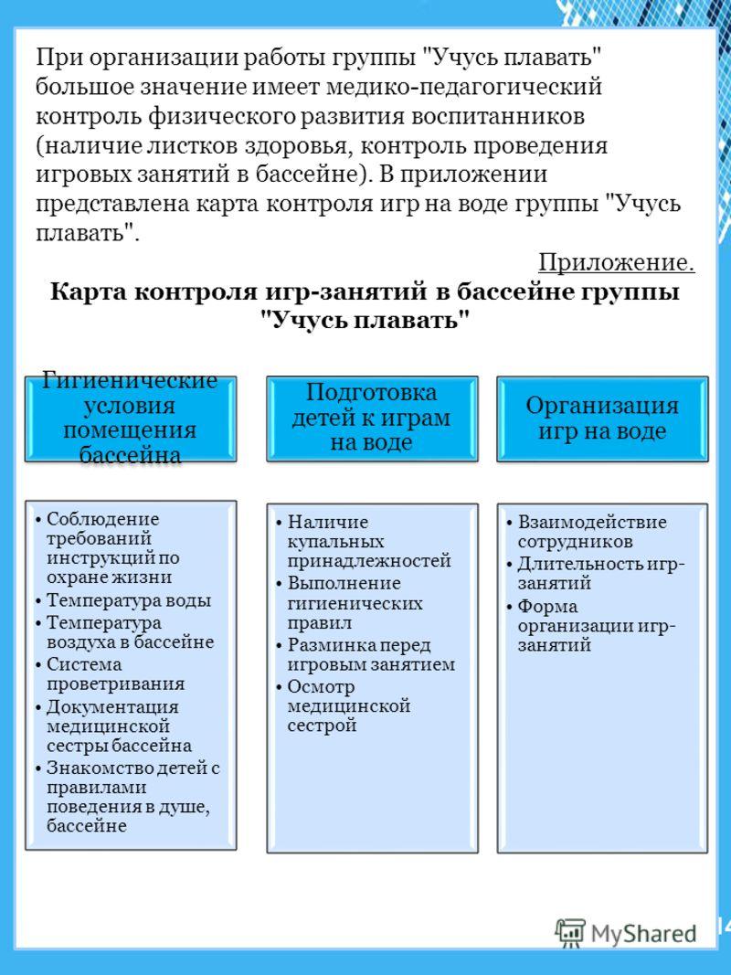Powerpoint Templates Page 14 При организации работы группы