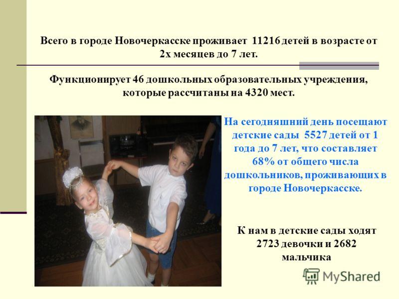 К нам в детские сады ходят 2723 девочки и 2682 мальчика Всего в городе Новочеркасске проживает 11216 детей в возрасте от 2х месяцев до 7 лет. Функционирует 46 дошкольных образовательных учреждения, которые рассчитаны на 4320 мест. На сегодняшний день