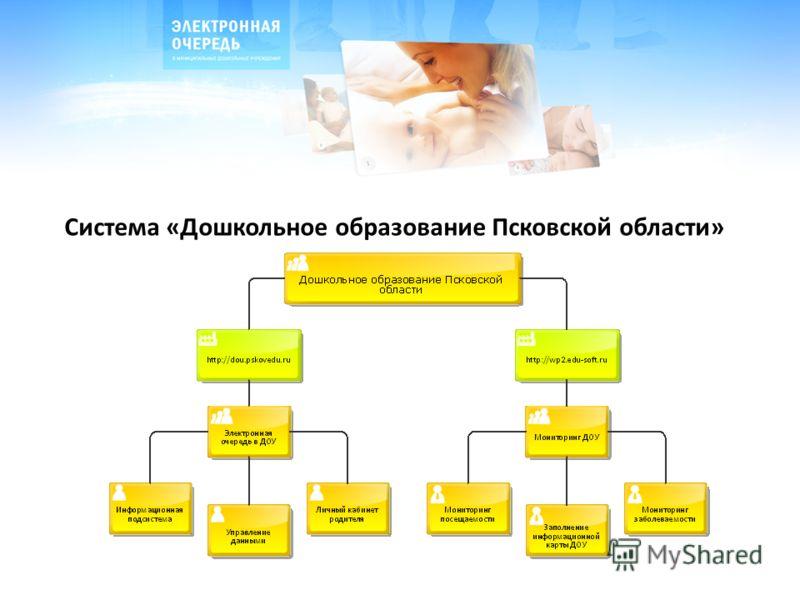 Система «Дошкольное образование Псковской области»