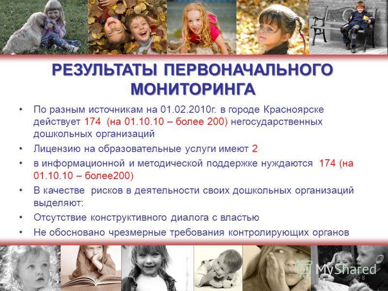 8 Для кого работает центр? 8 РЕЗУЛЬТАТЫ ПЕРВОНАЧАЛЬНОГО МОНИТОРИНГА По разным источникам на 01.02.2010г. в городе Красноярске действует 174 (на 01.10.10 – более 200) негосударственных дошкольных организаций Лицензию на образовательные услуги имеют 2