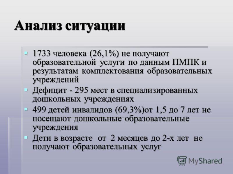 Анализ ситуации 1733 человека (26,1%) не получают образовательной услуги по данным ПМПК и результатам комплектования образовательных учреждений 1733 человека (26,1%) не получают образовательной услуги по данным ПМПК и результатам комплектования образ