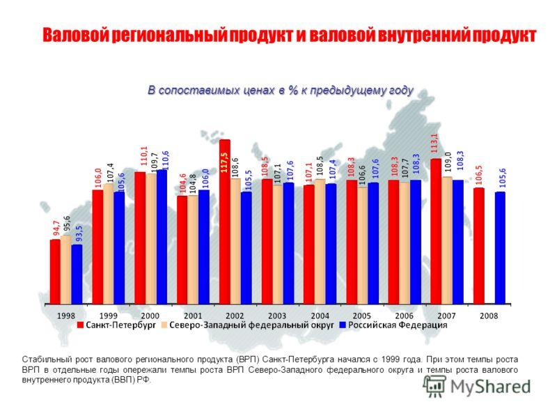 Стабильный рост валового регионального продукта (ВРП) Санкт-Петербурга начался с 1999 года. При этом темпы роста ВРП в отдельные годы опережали темпы роста ВРП Северо-Западного федерального округа и темпы роста валового внутреннего продукта (ВВП) РФ.