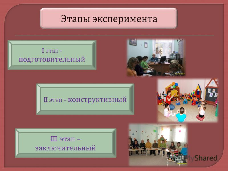 I этап - подготовительный II этап – конструктивный III этап – заключительный