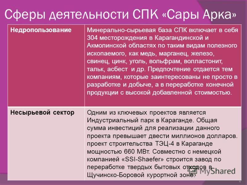 Сферы деятельности СПК «Сары Арка» НедропользованиеМинерально-сырьевая база СПК включает в себя 304 месторождения в Карагандинской и Акмолинской областях по таким видам полезного ископаемого, как медь, марганец, железо, свинец, цинк, уголь, вольфрам,