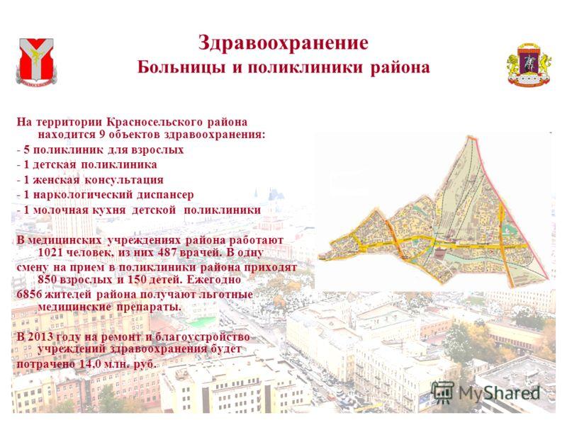 9 Здравоохранение Больницы и поликлиники района На территории Красносельского района находится 9 объектов здравоохранения: - 5 поликлиник для взрослых - 1 детская поликлиника - 1 женская консультация - 1 наркологический диспансер - 1 молочная кухня д