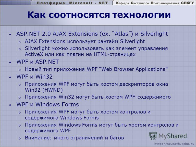 Как соотносятся технологии ASP.NET 2.0 AJAX Extensions (ex. Atlas) и Silverlight o AJAX Extensions использует рантайм Silverlight o Silverlight можно использовать как элемент управления ActiveX или как плагин на HTML-страницах WPF и ASP.NET o Новый т