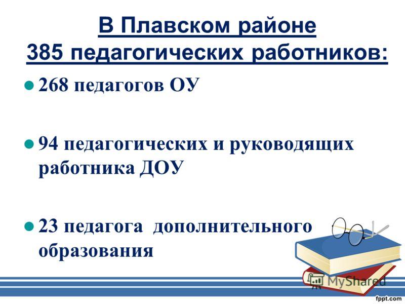 В Плавском районе 385 педагогических работников: 268 педагогов ОУ 94 педагогических и руководящих работника ДОУ 23 педагога дополнительного образования