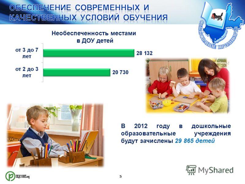 5 В 2012 году в дошкольные образовательные учреждения будут зачислены 29 865 детей Необеспеченность местами в ДОУ детей